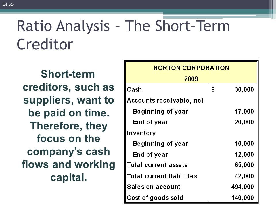 Ratio Analysis – The Short–Term Creditor Short-term creditors, such as suppliers, want to be paid on time. Therefore, they focus on the company's cash