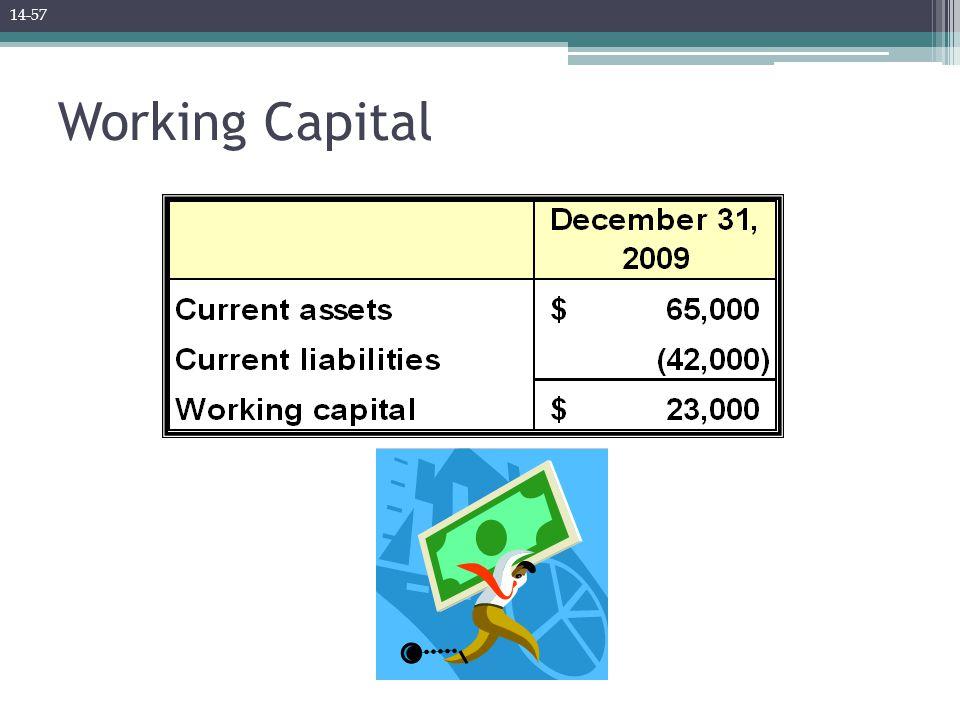 Working Capital 14-57