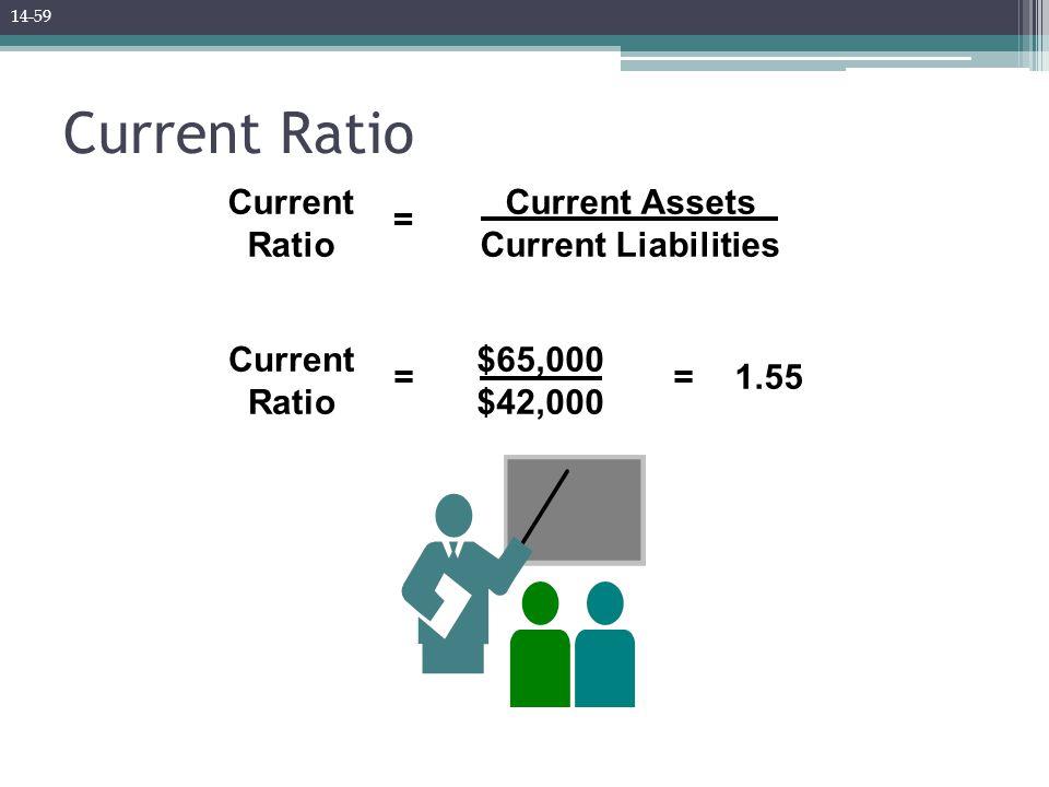 Current Ratio Current Ratio $65,000 $42,000 ==1.55 Current Ratio Current Assets Current Liabilities = 14-59