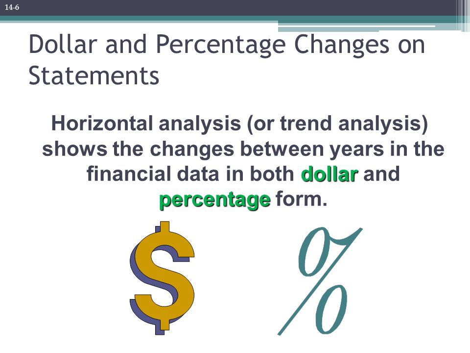 Dollar and Percentage Changes on Statements dollar percentage Horizontal analysis (or trend analysis) shows the changes between years in the financial