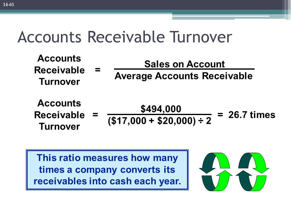 Accounts Receivable Turnover Sales on Account Average Accounts Receivable Accounts Receivable Turnover = This ratio measures how many times a company converts its receivables into cash each year.