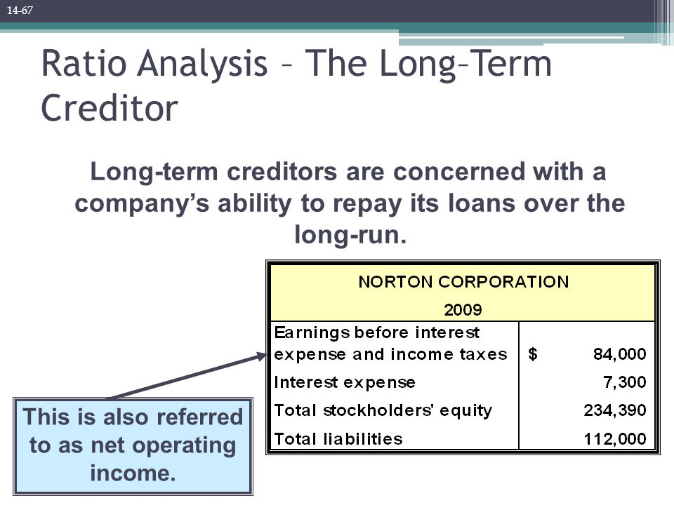 Ratio Analysis – The Long–Term Creditor Long-term creditors are concerned with a company's ability to repay its loans over the long-run. This is also