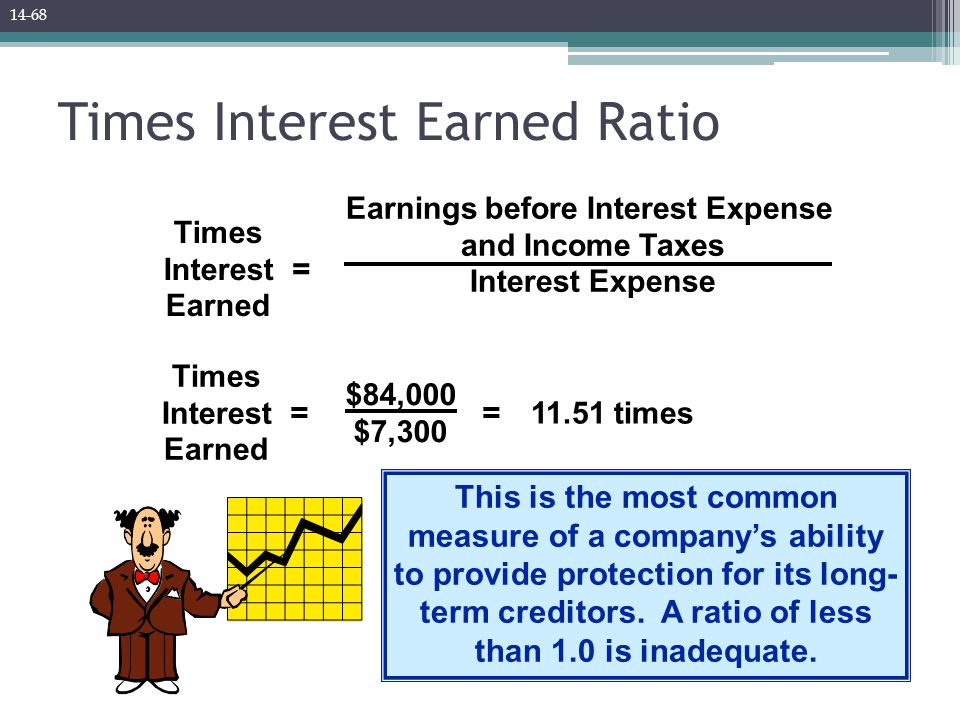 Times Interest Earned Ratio This is the most common measure of a company's ability to provide protection for its long- term creditors. A ratio of less