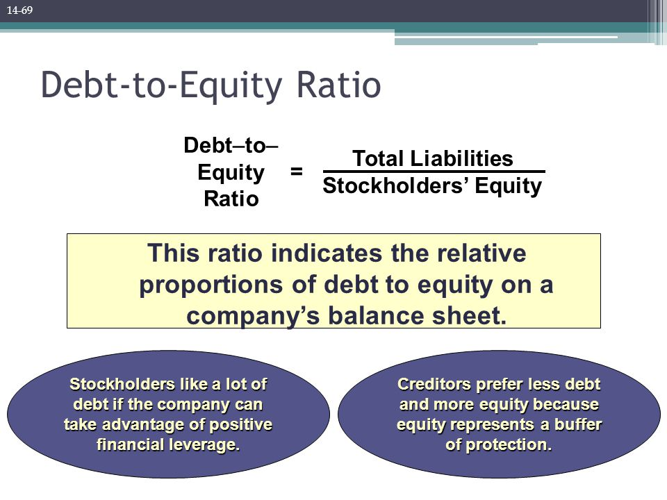 Debt-to-Equity Ratio This ratio indicates the relative proportions of debt to equity on a company's balance sheet. Stockholders like a lot of debt if