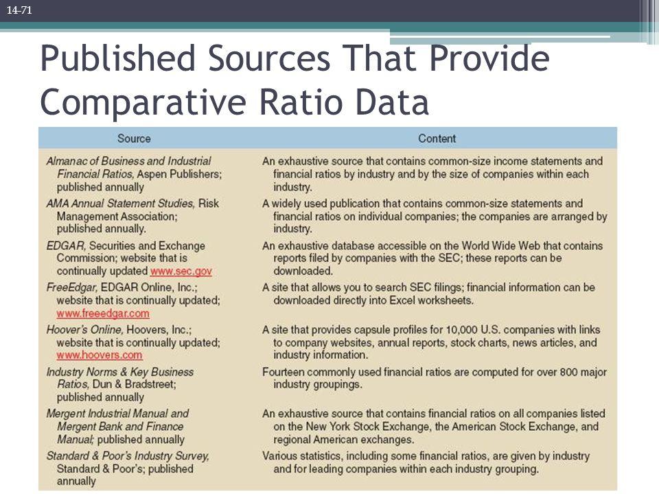 Published Sources That Provide Comparative Ratio Data 14-71