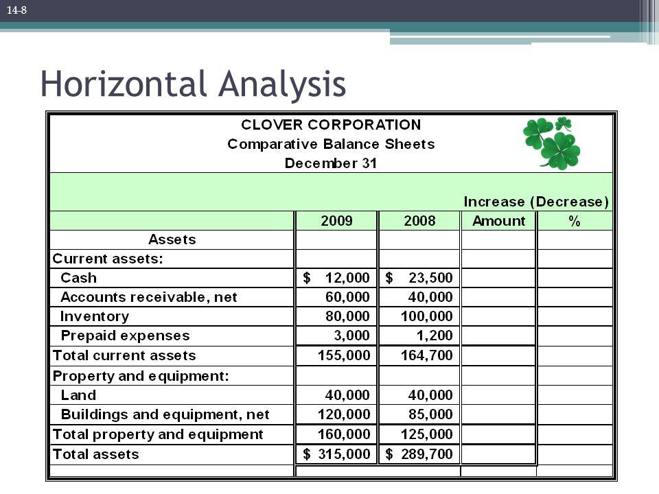 Horizontal Analysis 14-8