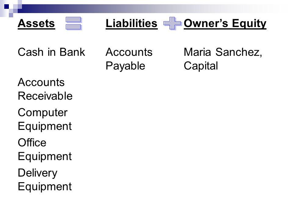 AssetsLiabilitiesOwner's Equity Cash in BankAccounts Payable Maria Sanchez, Capital Accounts Receivable Computer Equipment Office Equipment Delivery E