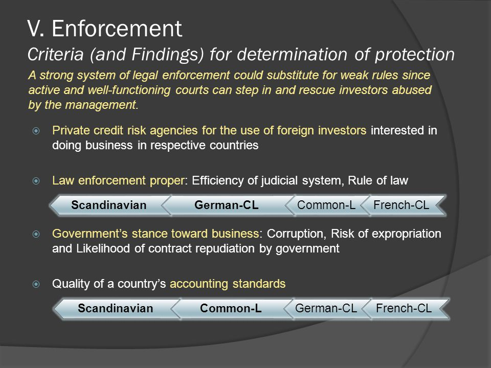 V. Enforcement Criteria (and Findings) for determination of protection  Private credit risk agencies for the use of foreign investors interested in d