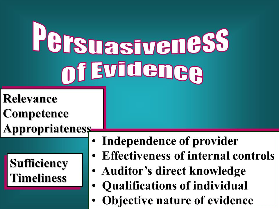 RelevanceCompetenceAppropriatenessRelevanceCompetenceAppropriateness Independence of provider Effectiveness of internal controls Auditor's direct know