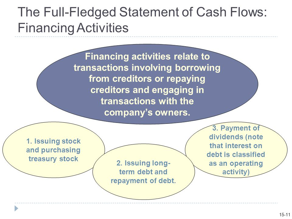 Financing activities relate to transactions involving borrowing from creditors or repaying creditors and engaging in transactions with the company's owners.