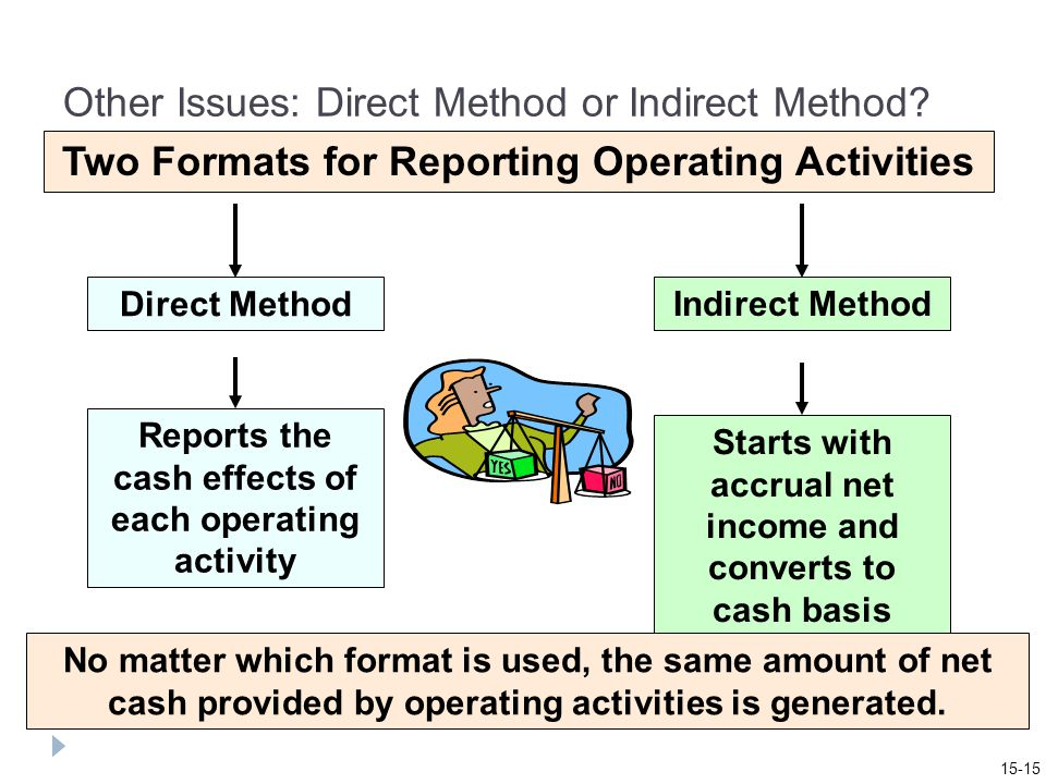 Other Issues: Direct Method or Indirect Method.