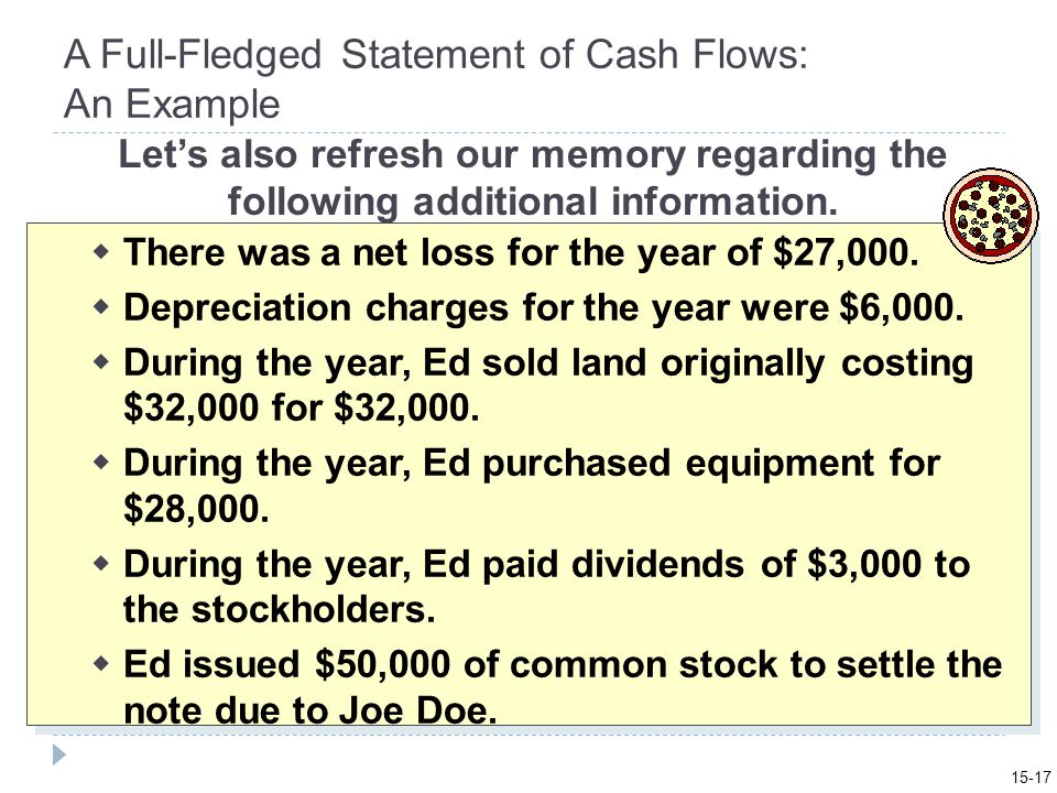 A Full-Fledged Statement of Cash Flows: An Example  There was a net loss for the year of $27,000.