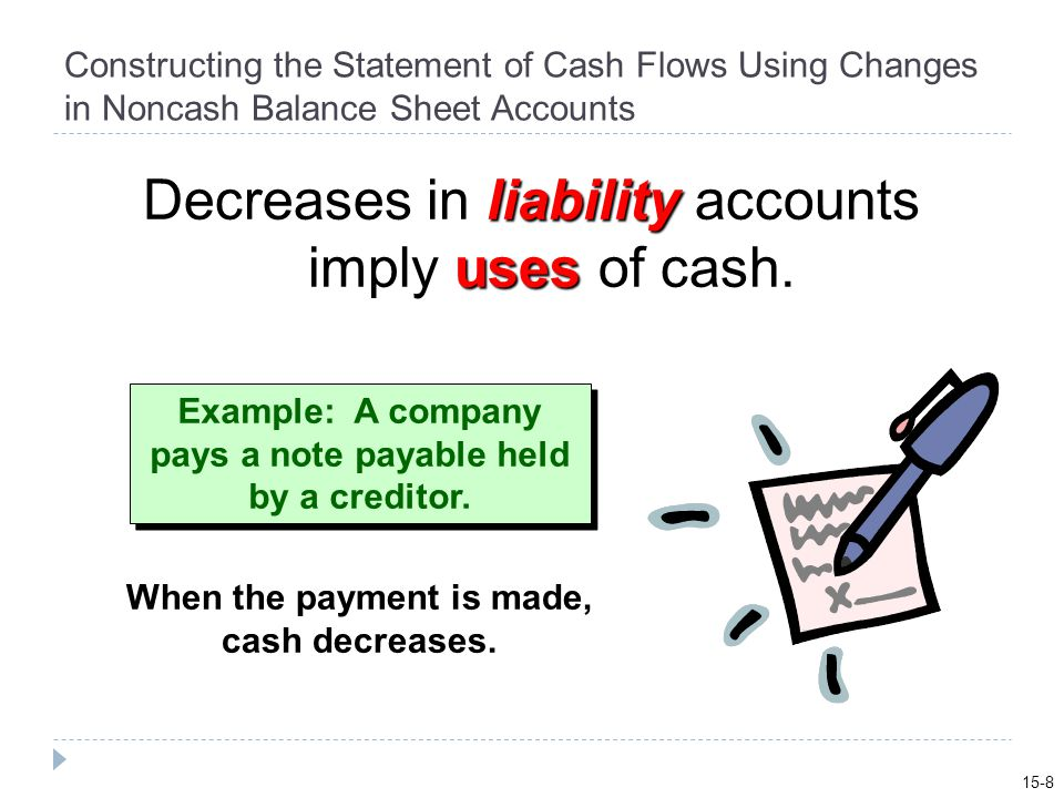 Constructing the Statement of Cash Flows Using Changes in Noncash Balance Sheet Accounts liability uses Decreases in liability accounts imply uses of cash.