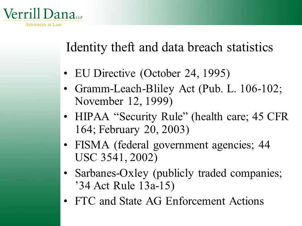 "Identity theft and data breach statistics EU Directive (October 24, 1995) Gramm-Leach-Bliley Act (Pub. L. 106-102; November 12, 1999) HIPAA ""Security"