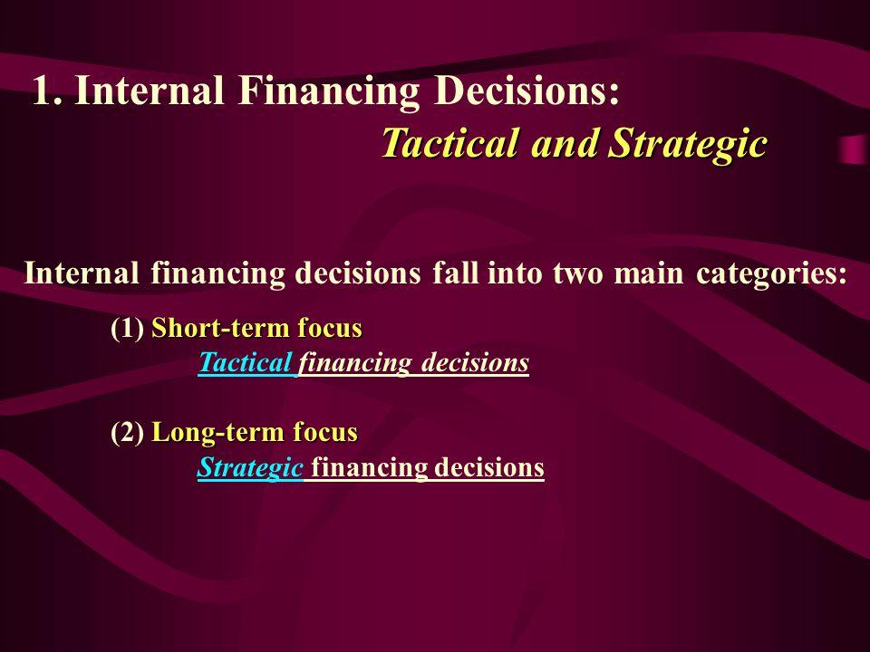 Financing Decisions Internal Financing Asset/DebtDebt/Equity