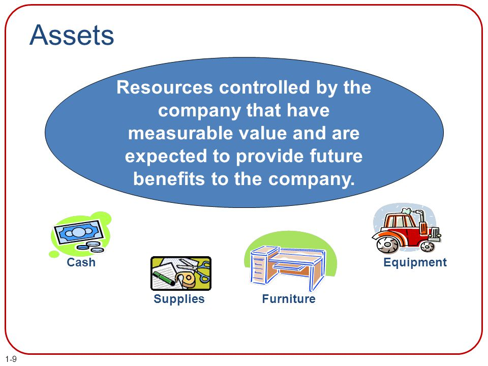Assets Resources controlled by the company that have measurable value and are expected to provide future benefits to the company. Cash SuppliesFurnitu