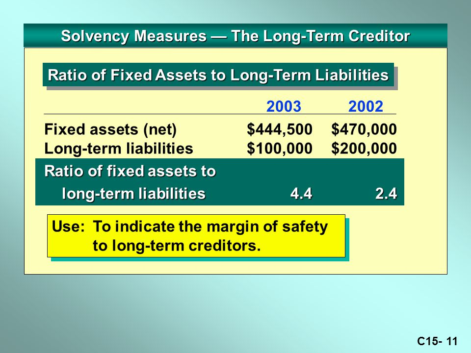 C Solvency Measures — The Long-Term Creditor Use:To indicate the margin of safety to long-term creditors.