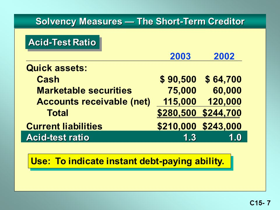 C15- 7 Solvency Measures — The Short-Term Creditor Acid-Test Ratio Use:To indicate instant debt-paying ability.
