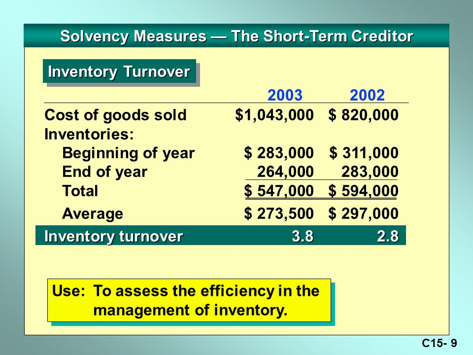 C15- 9 Solvency Measures — The Short-Term Creditor Inventory Turnover Use:To assess the efficiency in the management of inventory.