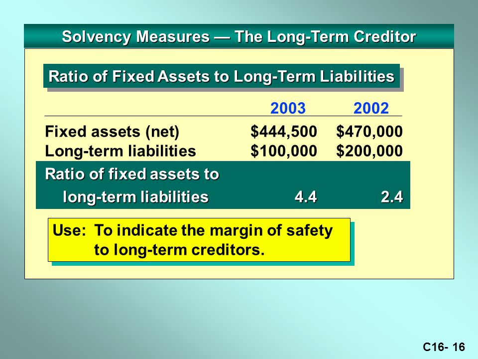 C16- 16 Solvency Measures — The Long-Term Creditor Use:To indicate the margin of safety to long-term creditors.