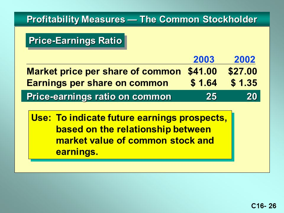 C16- 26 Profitability Measures — The Common Stockholder Price-Earnings Ratio Use:To indicate future earnings prospects, based on the relationship between market value of common stock and earnings.