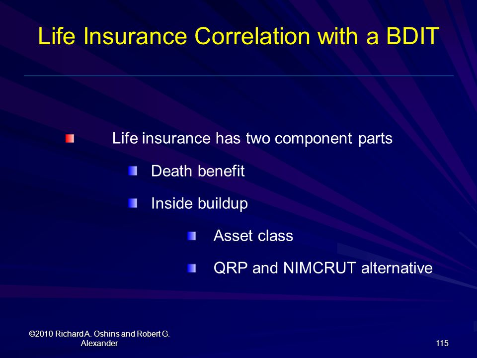 Life Insurance Correlation with a BDIT Life insurance has two component parts Death benefit Inside buildup Asset class QRP and NIMCRUT alternative ©20
