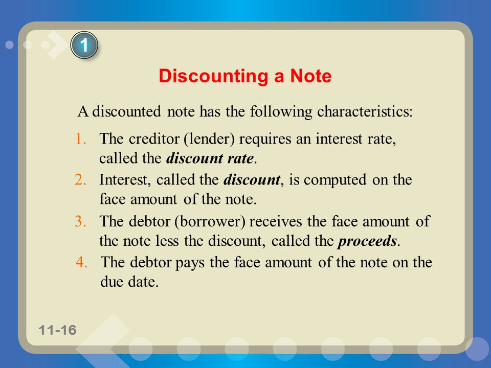 11-16 Discounting a Note A discounted note has the following characteristics: 1.The creditor (lender) requires an interest rate, called the discount r