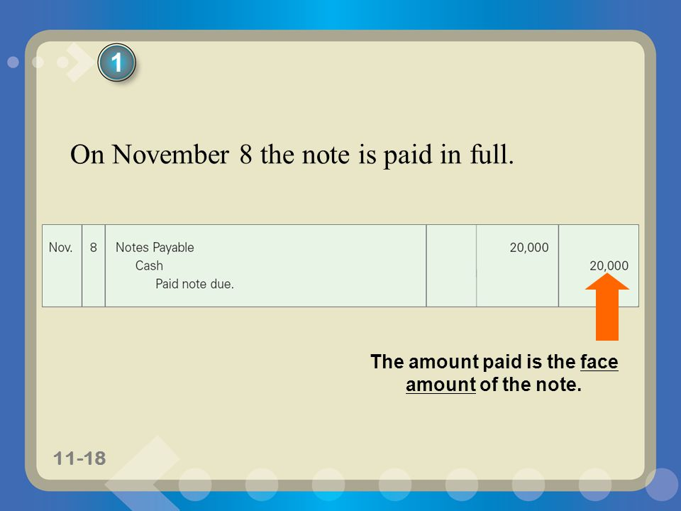 11-18 On November 8 the note is paid in full. 1 The amount paid is the face amount of the note.