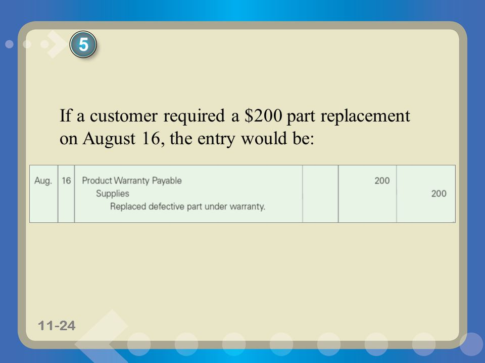 11-24 If a customer required a $200 part replacement on August 16, the entry would be: 5