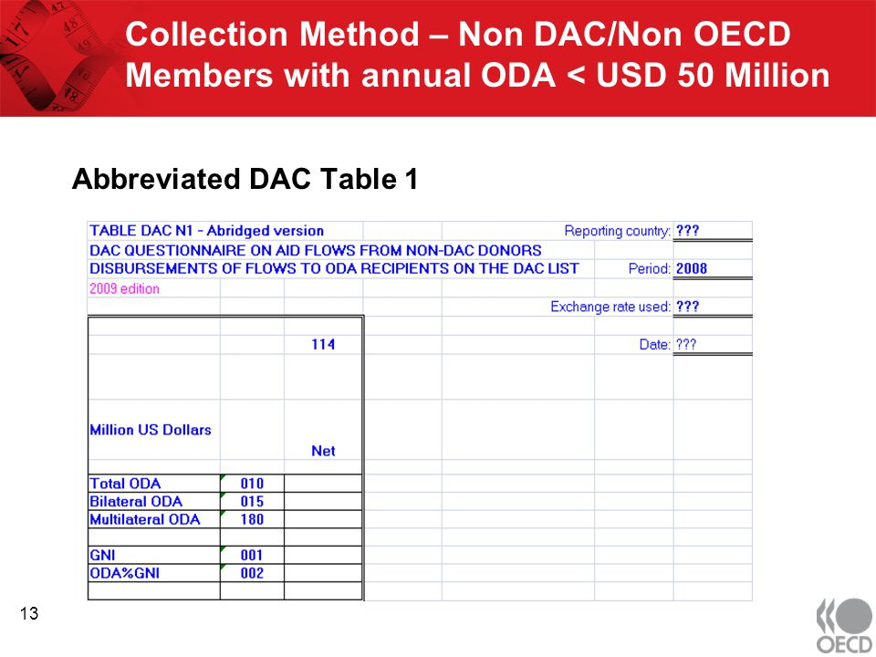Collection Method – Non DAC/Non OECD Members with annual ODA < USD 50 Million Abbreviated DAC Table 1 13