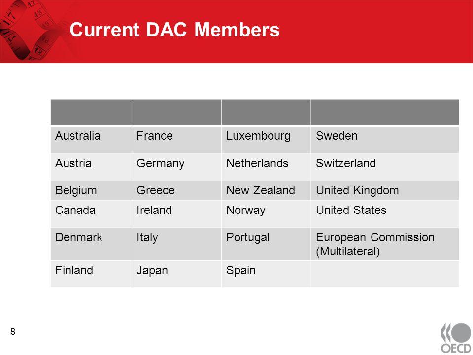 Current DAC Members AustraliaFranceLuxembourgSweden AustriaGermanyNetherlandsSwitzerland BelgiumGreeceNew ZealandUnited Kingdom CanadaIrelandNorwayUnited States DenmarkItalyPortugalEuropean Commission (Multilateral) FinlandJapanSpain 8