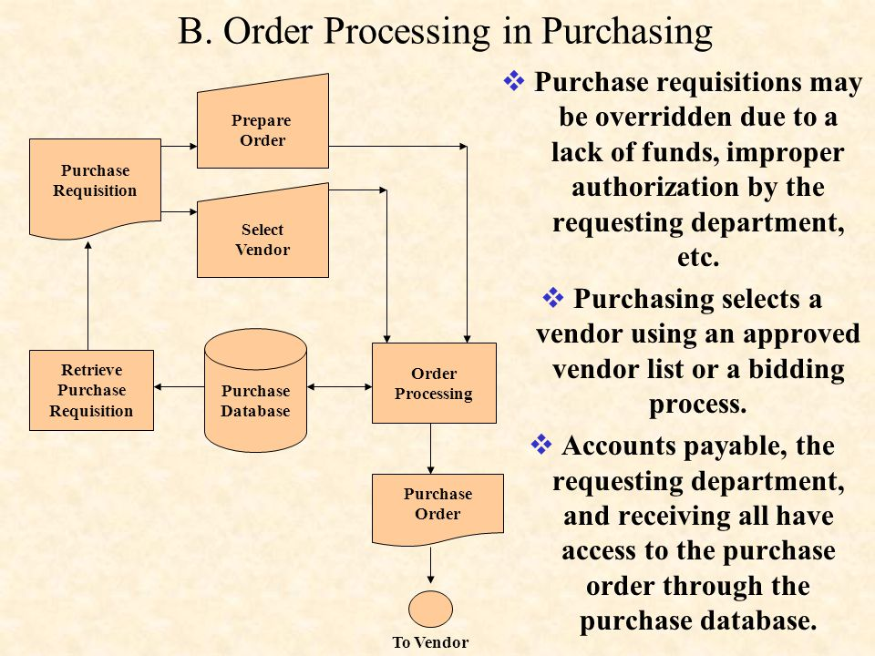 B. Order Processing in Purchasing  Purchase requisitions may be overridden due to a lack of funds, improper authorization by the requesting departmen