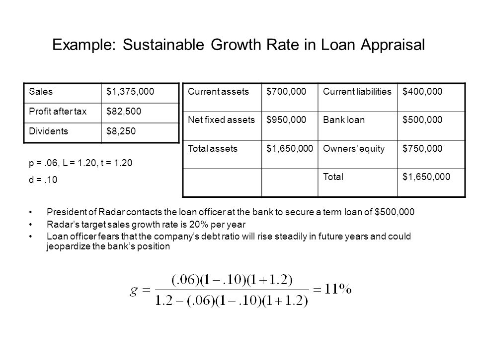 Example: Sustainable Growth Rate in Loan Appraisal President of Radar contacts the loan officer at the bank to secure a term loan of $500,000 Radar's