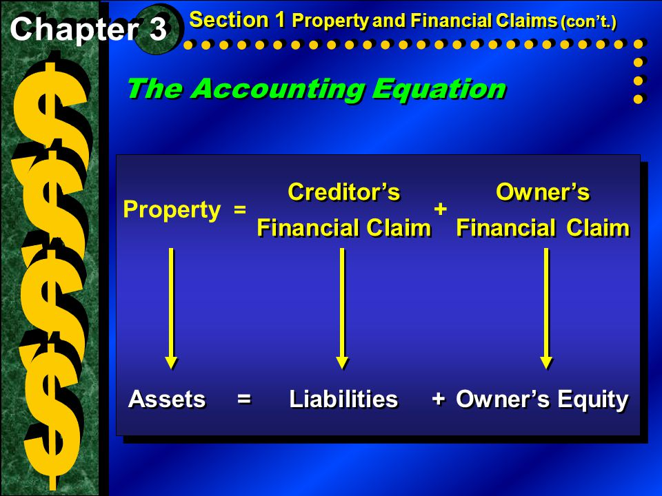 Check Your Understanding What is meant by having a financial claim to property.