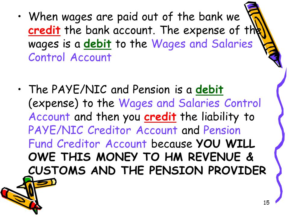 15 When wages are paid out of the bank we credit the bank account.