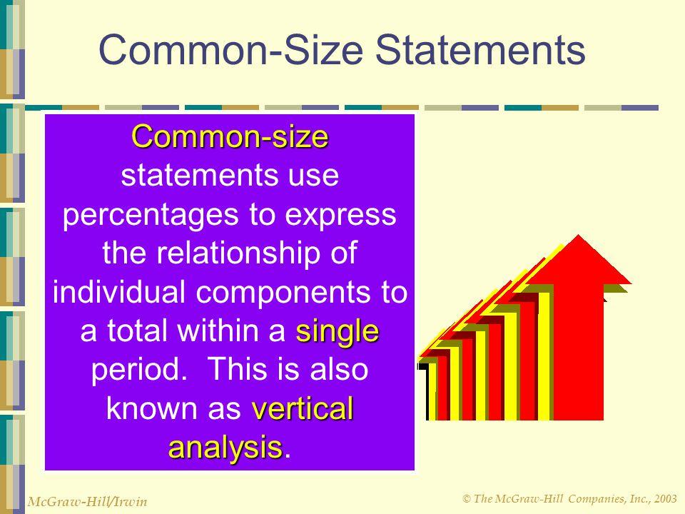 © The McGraw-Hill Companies, Inc., 2003 McGraw-Hill/Irwin Common-Size Statements Common-size single vertical analysis Common-size statements use perce