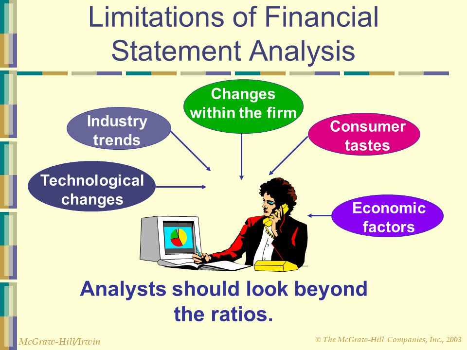 © The McGraw-Hill Companies, Inc., 2003 McGraw-Hill/Irwin Limitations of Financial Statement Analysis Analysts should look beyond the ratios. Economic