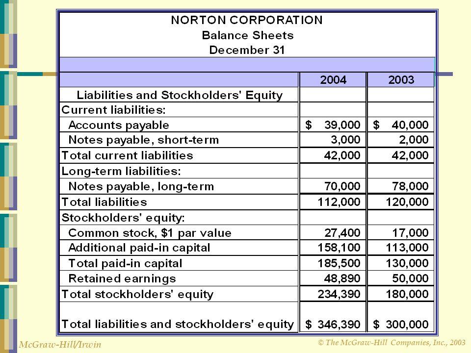 © The McGraw-Hill Companies, Inc., 2003 McGraw-Hill/Irwin