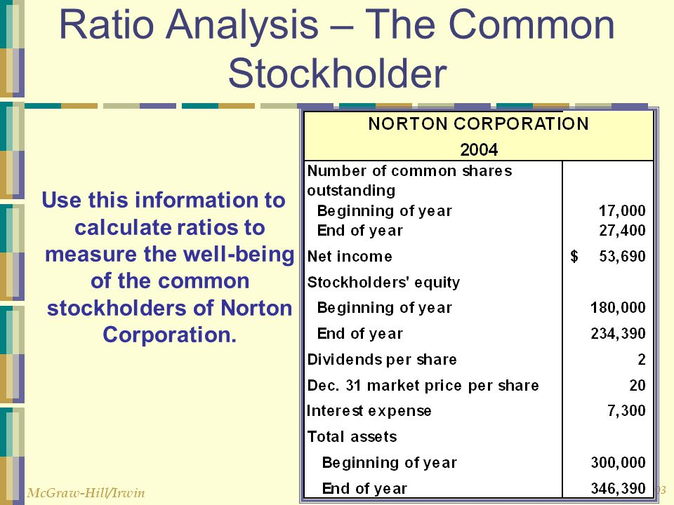 © The McGraw-Hill Companies, Inc., 2003 McGraw-Hill/Irwin Ratio Analysis – The Common Stockholder Use this information to calculate ratios to measure