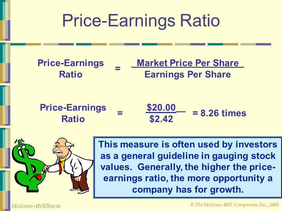 © The McGraw-Hill Companies, Inc., 2003 McGraw-Hill/Irwin Price-Earnings Ratio Price-Earnings Ratio Market Price Per Share Earnings Per Share = Price-