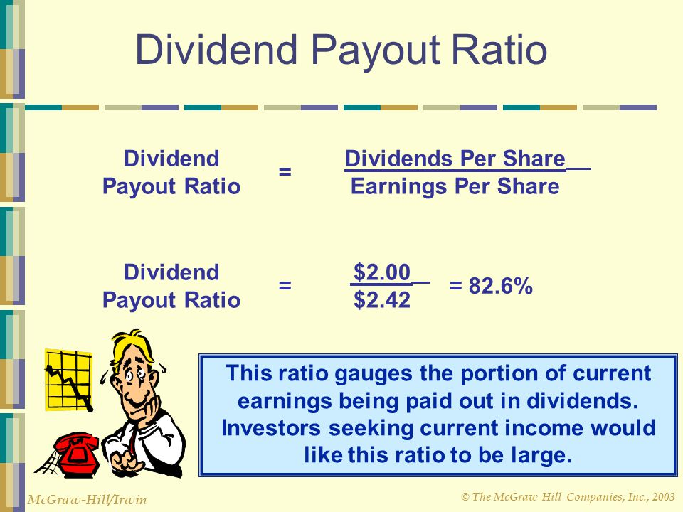 © The McGraw-Hill Companies, Inc., 2003 McGraw-Hill/Irwin Dividend Payout Ratio Dividend Payout Ratio Dividends Per Share Earnings Per Share = Dividen