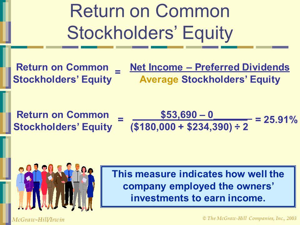 © The McGraw-Hill Companies, Inc., 2003 McGraw-Hill/Irwin Return on Common Stockholders' Equity Return on Common Stockholders' Equity Net Income – Pre