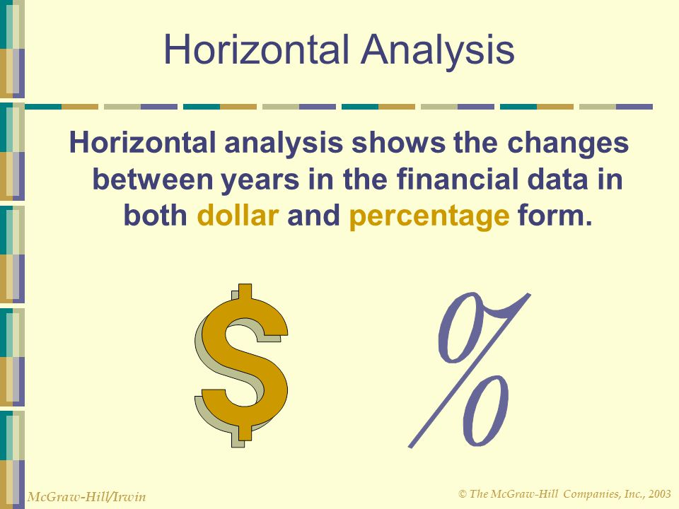 © The McGraw-Hill Companies, Inc., 2003 McGraw-Hill/Irwin Horizontal Analysis Horizontal analysis shows the changes between years in the financial dat