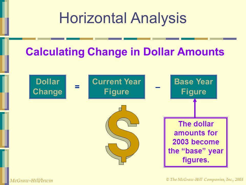 © The McGraw-Hill Companies, Inc., 2003 McGraw-Hill/Irwin Horizontal Analysis Calculating Change in Dollar Amounts Dollar Change Current Year Figure B