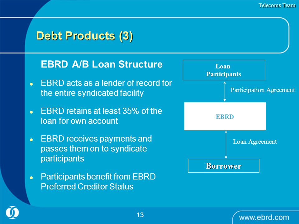 13 Debt Products (3) EBRD A/B Loan Structure EBRD acts as a lender of record for the entire syndicated facility EBRD retains at least 35% of the loan