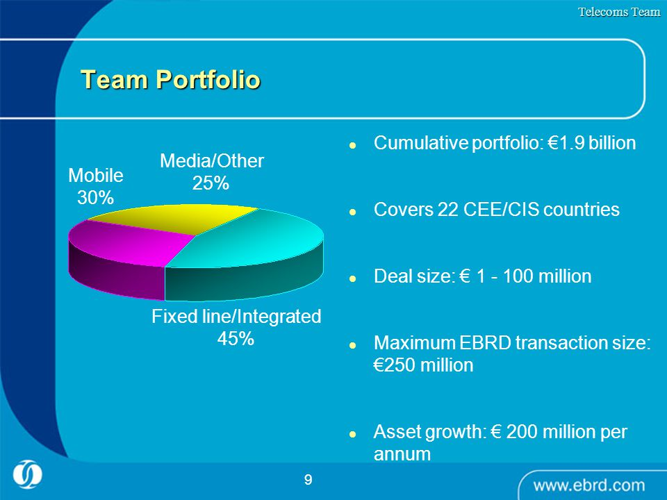 9 Team Portfolio Cumulative portfolio: €1.9 billion Covers 22 CEE/CIS countries Deal size: € 1 - 100 million Maximum EBRD transaction size: €250 milli