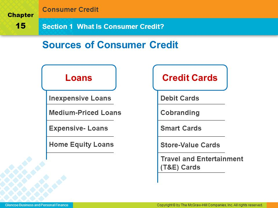 Glencoe Business and Personal FinanceCopyright © by The McGraw-Hill Companies, Inc. All rights reserved. Sources of Consumer Credit Section 1What Is C