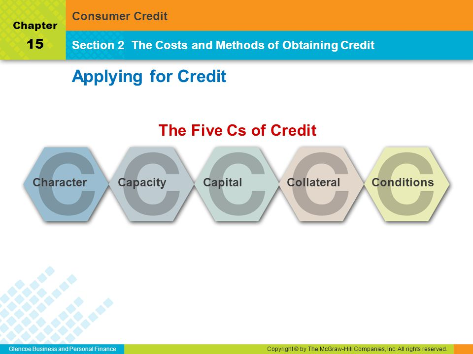 Glencoe Business and Personal FinanceCopyright © by The McGraw-Hill Companies, Inc. All rights reserved. Applying for Credit Section 2The Costs and Me