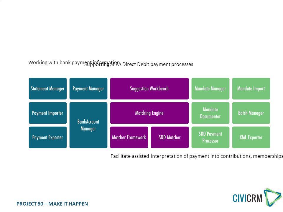PROJECT 60 – MAKE IT HAPPEN CiviSDD SEPA Direct Debit integration A Project 60 extension