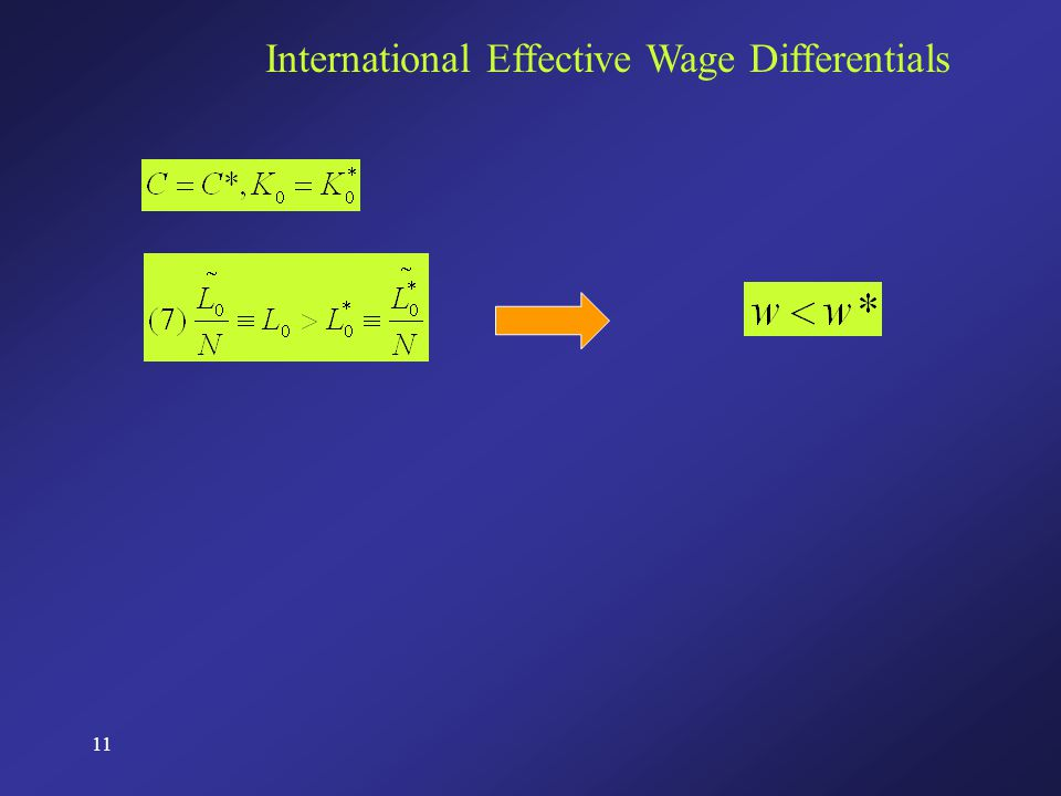 11 International Effective Wage Differentials